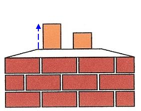 Multi Flue Chimney Caps - Measure for Height