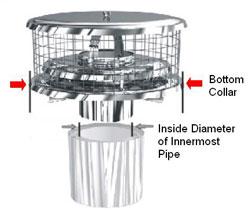 Bottom Collar and Inner Diameter of Innermost Flue