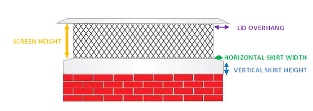 Outside mount or outside chimney cap measure guide