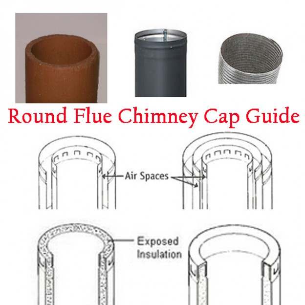 Round Flue Chimney Cap Guide