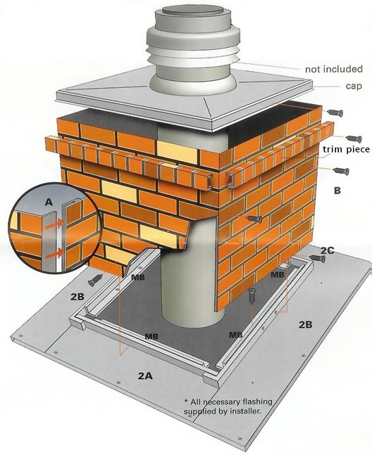 How to install a chimney surroun