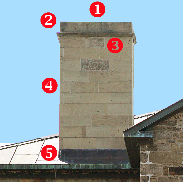 5 Ways to Prevent a Leaky Chimney